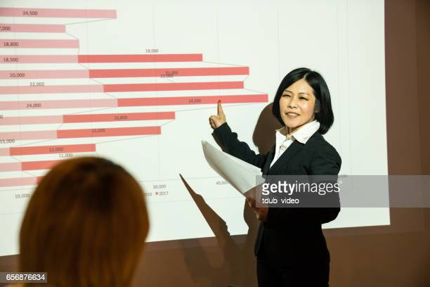 Businesswoman standing in a front of a projector doing a presentation