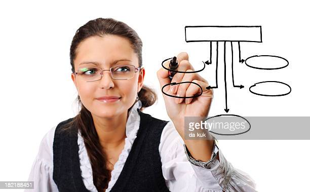 Businesswoman with an empty diagram on white background