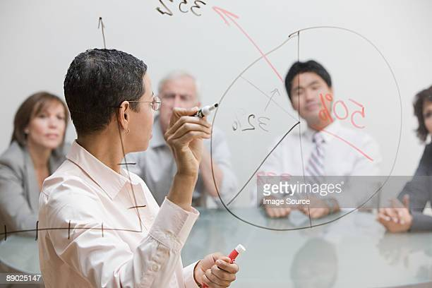 Businesswoman with chart on glass