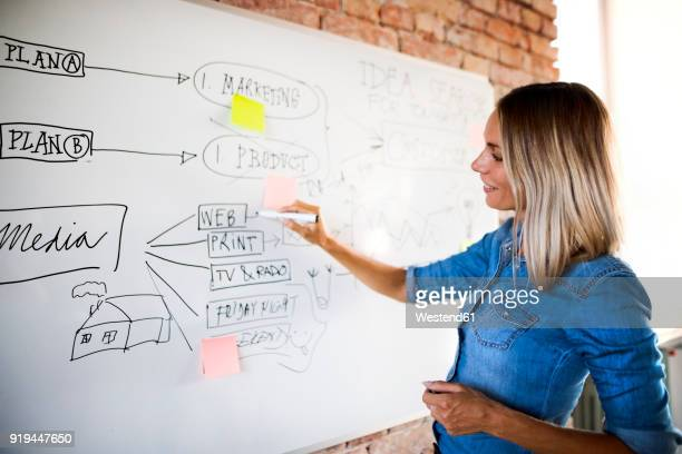 businesswoman working on whiteboard at brick wall in office - marketing stock-fotos und bilder