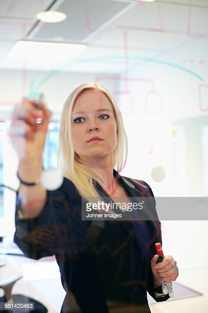 Businesswoman writing on glass board