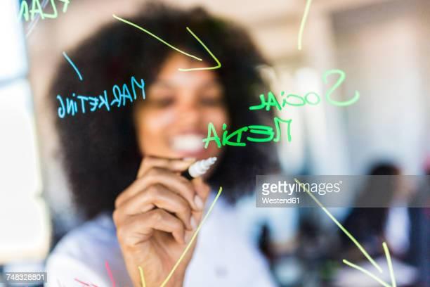 Businesswoman writing on glass wall