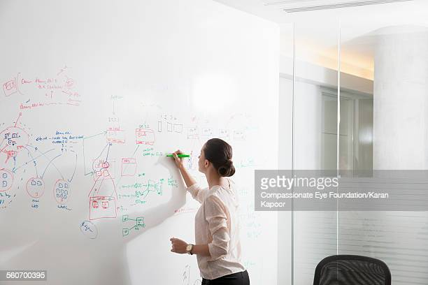 Businesswoman writing on white board in office