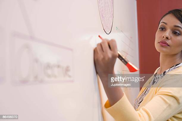 Businesswoman writing on white board