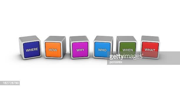 Buzzword Blocks: WHAT WHERE WHEN...