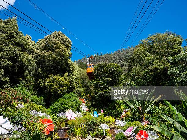 Cable car in Monserrate