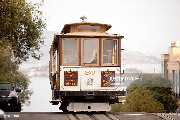Cable Car in San Francisco