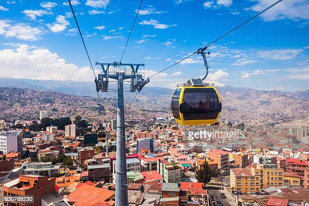 Sky High Commuting: 10 Amazing Urban Cable Cars