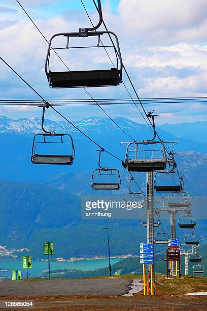 Cable car, Whistler