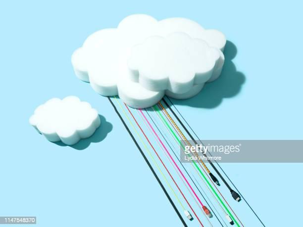 Cable Cloud