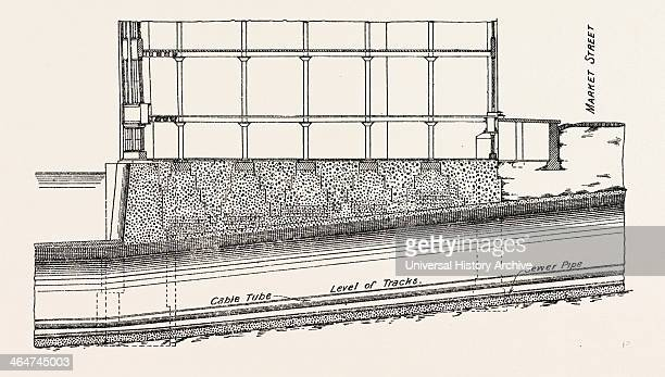 Cable Railway Tunnel Under River Near Van Buren Street Chicago United States Of America USA US America 1890 Section Showing Foundations For Columns...