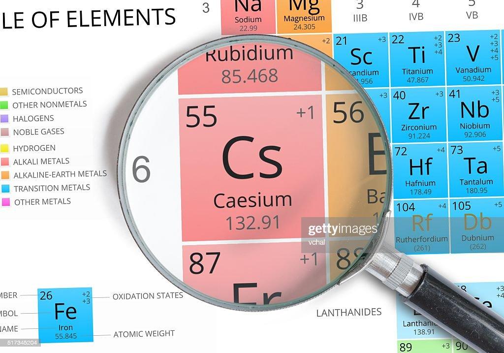 Caesium symbol cs element of the periodic table zoomed stock photo caesium symbol cs element of the periodic table zoomed stock photo urtaz Images