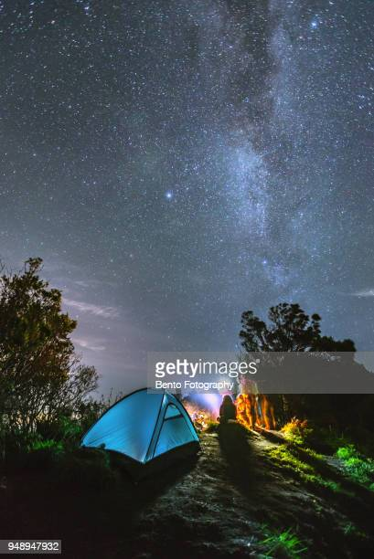 Camping in a tent under the Milky Way.