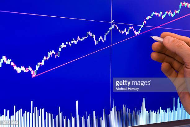 Candlestick Stock Charting