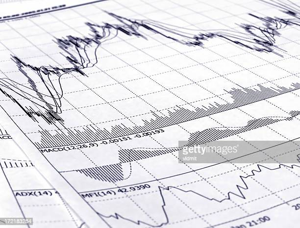 Candlesticks chart of stock information