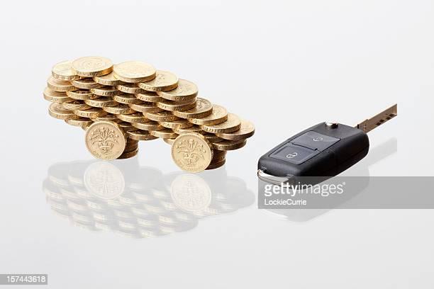 Auto Finanzen