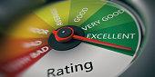 Car speedometer, excellent rating close up. 3d illustrationn