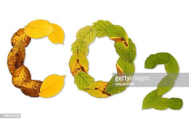 CO2 carbon dioxide concept
