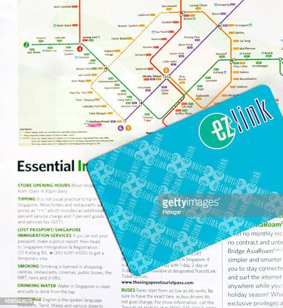EZ-LINK Card and MRT Plan, Singapore