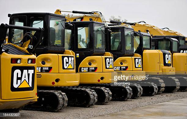 45 Caterpillar Inc Equipment Dealer Ahead Of Earnings