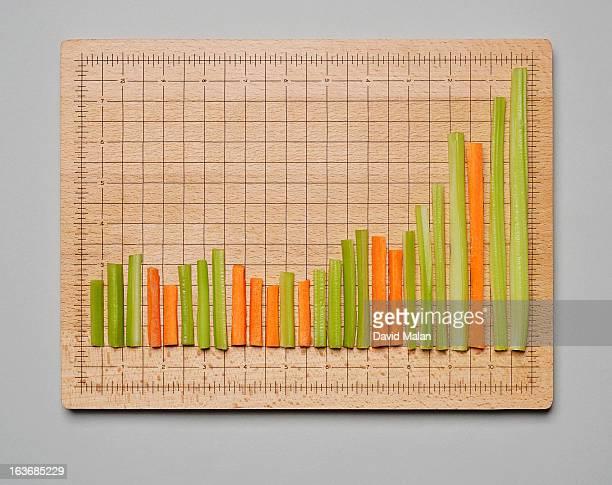 Celery & carrot sticks forming a graph