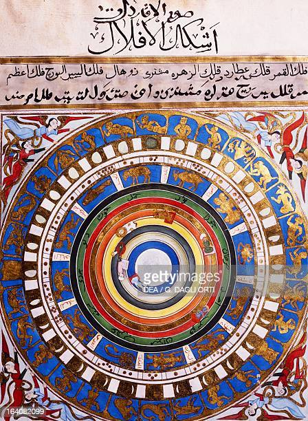 Celestial map or macrocosm from a Ptolemaic model miniature from Zubdatal Tawarikh by Seyyid Loqman Ashuri Ottoman manuscript 1583 Turkey 16th...