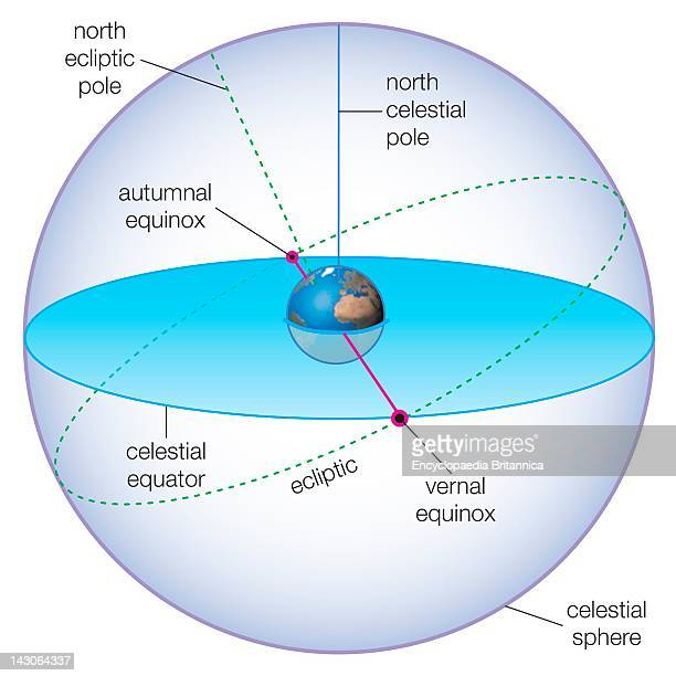 Celestial Spheres Showing The Positions Of The Vernal And Autumnal Equinoxes