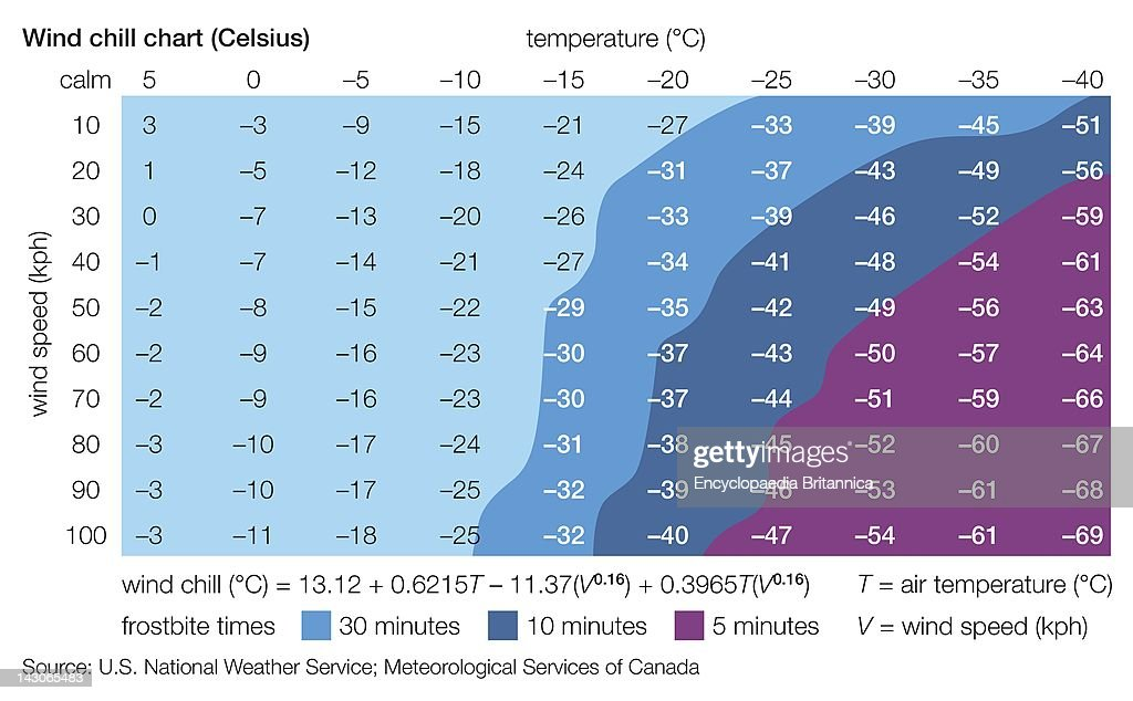 It's just a picture of Satisfactory Printable Wind Chill Chart