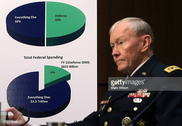 Chairman of the Joint Chiefs of Staff Gen Martin Dempsey listens to questions during a Senate Armed Services Committee hearing on Capitol Hill on...