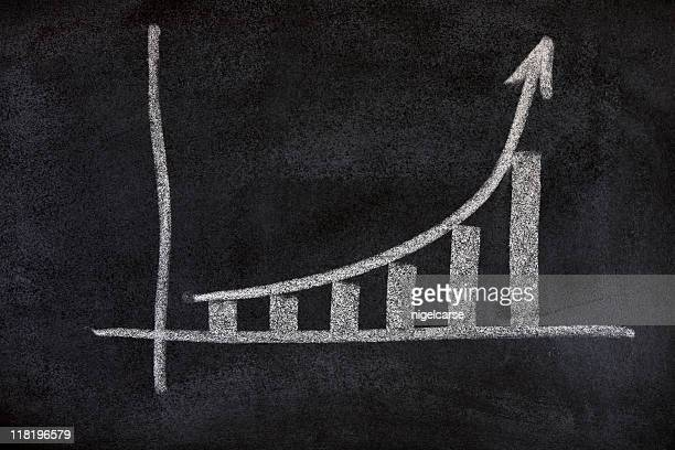 Business-Chart mit positiver Entwicklung