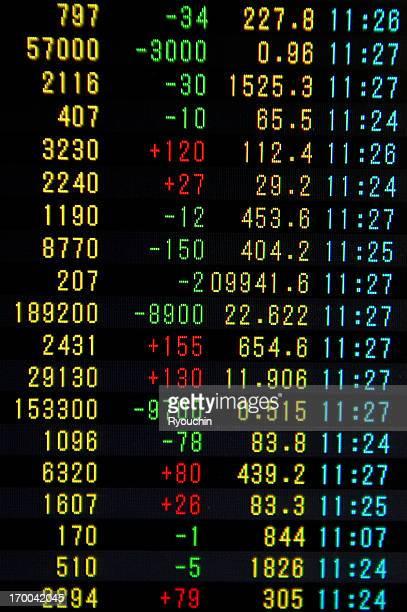 Change of the stock price of Tokyo Stock Exchange
