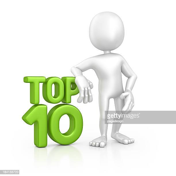 character and top ten