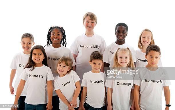 Charakter Bildung