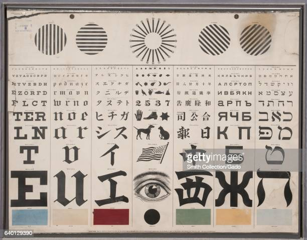 Chart by George Mayerle for the purpose of testing vision 1907 Courtesy National Library of Medicine