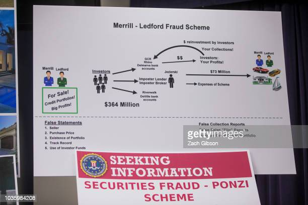 A chart depicting cash flow is displayed during a news conference about the indictment of Kevin Merrill Jay Ledford and Cameron Jezierski by a...