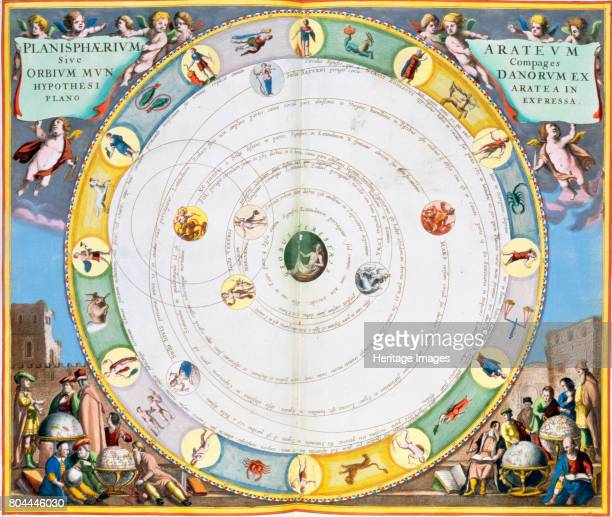 Chart describing the movement of the Planets 16601661 From The Celestial Atlas or The Harmony of the Universe by Andreas Cellarius published by...
