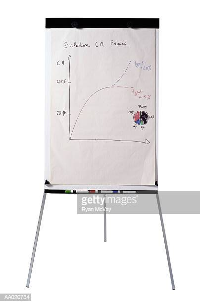 Chart Drawn on Paper on an Easel