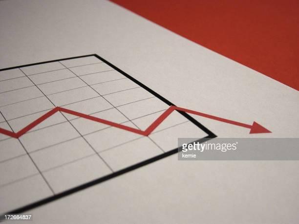 chart - negative