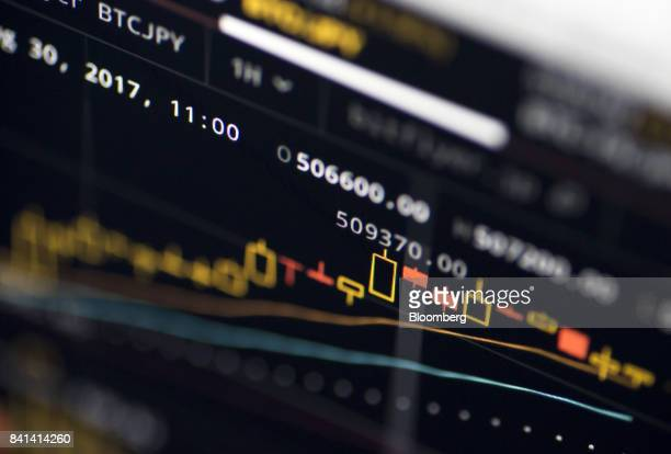 A chart of bitcoin prices against Japanese yen is displayed on a computer monitor via software for trading virtual currencies in Tokyo Japan on...