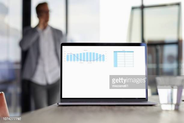 chart on laptop screen on desk in office with businessman in background - computerbildschirm stock-fotos und bilder