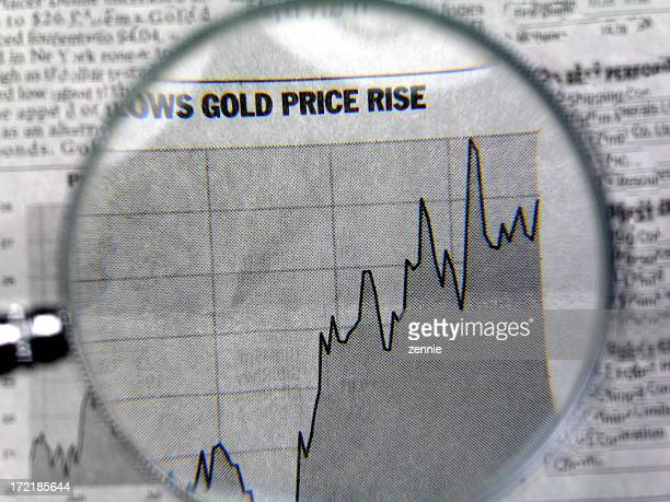 Chart On Rise Of Gold