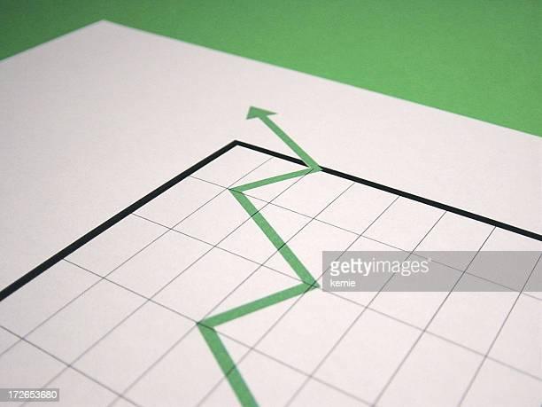 chart  positive