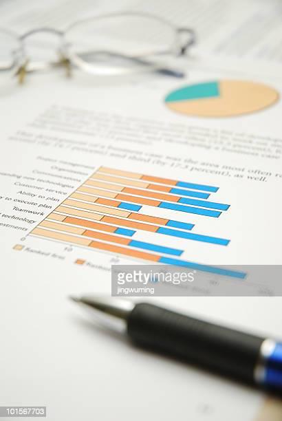 Chart Report