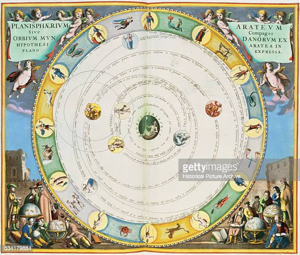 Chart Showing The Movement of Planets from The Celestial Atlas by Andreas Cellarius