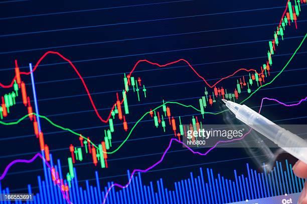 Analysieren Stock Market