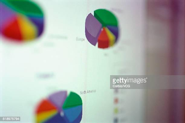 Charts on Computer