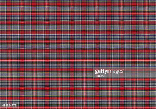 Checked pattern / plaid