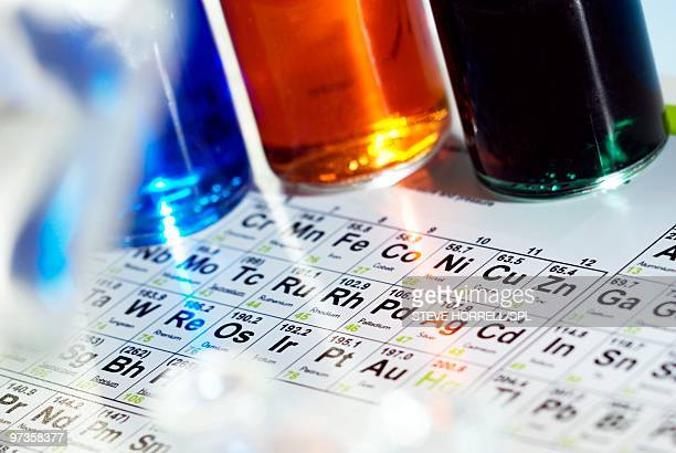chemistry equipment - periodic table stock photos and pictures