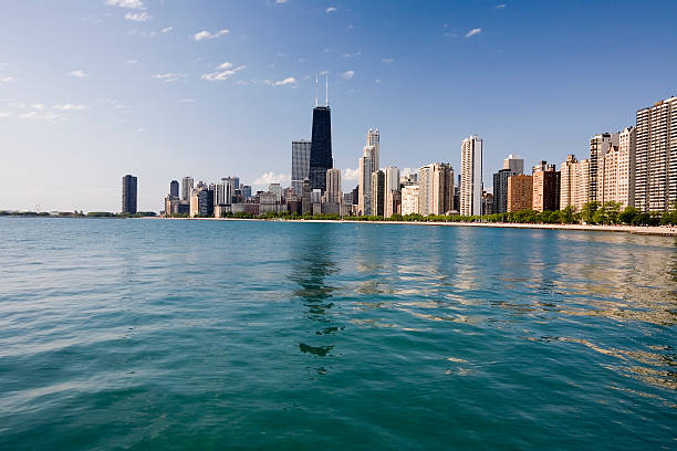 Chicago Skyline from The Lake