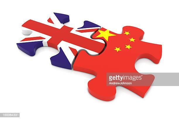 UK China Puzzle